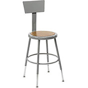 Shop Stool With Manual Height Adjustment Steel, Gray - Pkg Qty 2