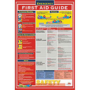 NMC PST002 Poster, First Aid Guidefety, 18 x 24