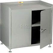 "Stationary Shop Cabinet w/Leg Levelers, 36""W x 24""D, Gray"