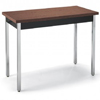 Non-Folding Tables